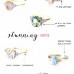 Gemguys – Gemstone Engagement Rings