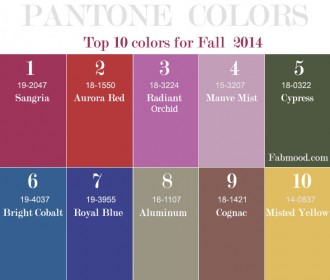 pantone fall 2014 wedding colors,wedding colors,wedding palette,wedding colors 2014,aurora red,sangria,misted yellow,aluminum,cognac,radiant orchid,mauve