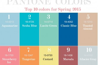 Read more fabmood.com | Top 10 Pantone Colors for Spring, 2015 |Color Ideas from Pantone