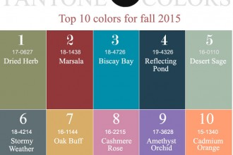 Pantone Colors Top 10 for Fall 2015 | fabmood.com