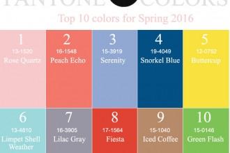 Top 10 Pantone for Spring 2016 |http://www.fabmood.com/top-10-pantone-spring-2016 #pantone #spring2016