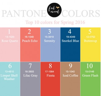 Top 10 Pantone for Spring 2016 |https://www.fabmood.com/top-10-pantone-spring-2016 #pantone #spring2016