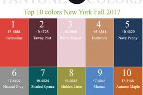 Pantone Fall 2017 Color Palettes { New York & London Color Trends } #colorpalette #pantone #pantone2017 #pantonefall2017 #colortrends #fall2017
