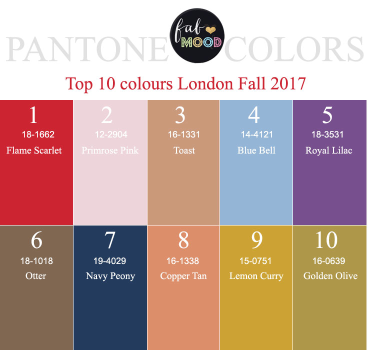 Pantone Fall 2017 | fabmood.com #weddingtheme #weddingcolours #pantone