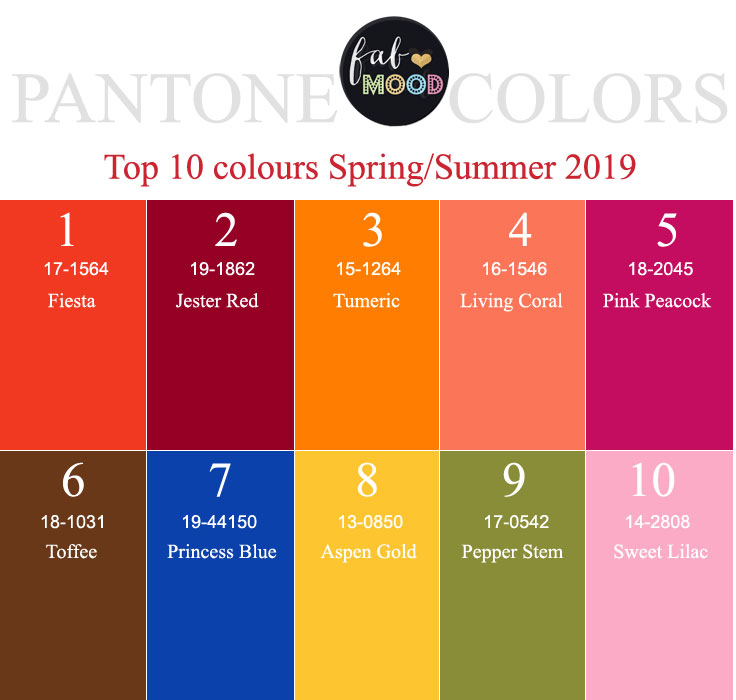 Pantone color Spring/Summer 2019