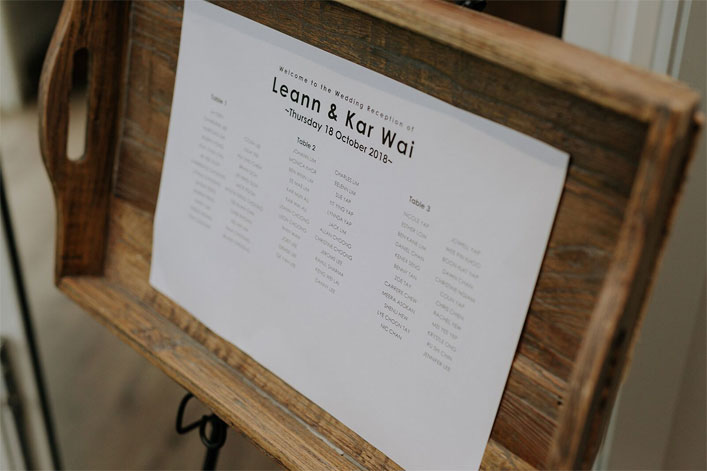 Seating plan - Intimate Wedding With A Touch Of A Moody Palette For A Destination Wedding